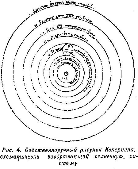 Собственноручный рисунок Коперника